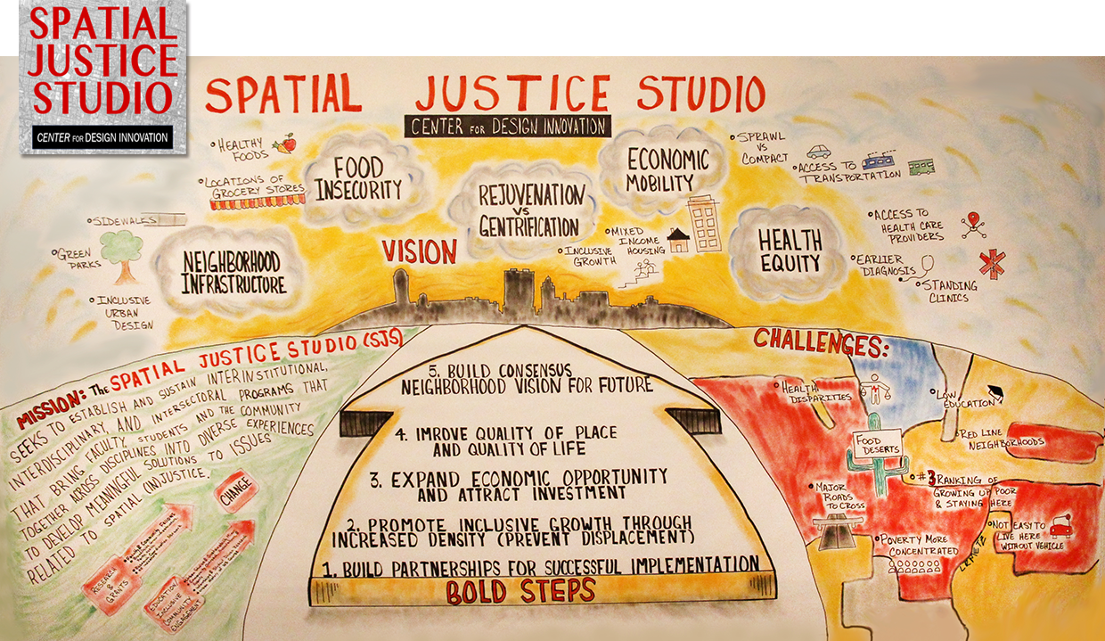 spatial justice illustration